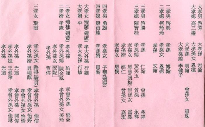 張色火是大林張汝翼長子。妻陳玉脩 (1910.07.07-2004.04 ...